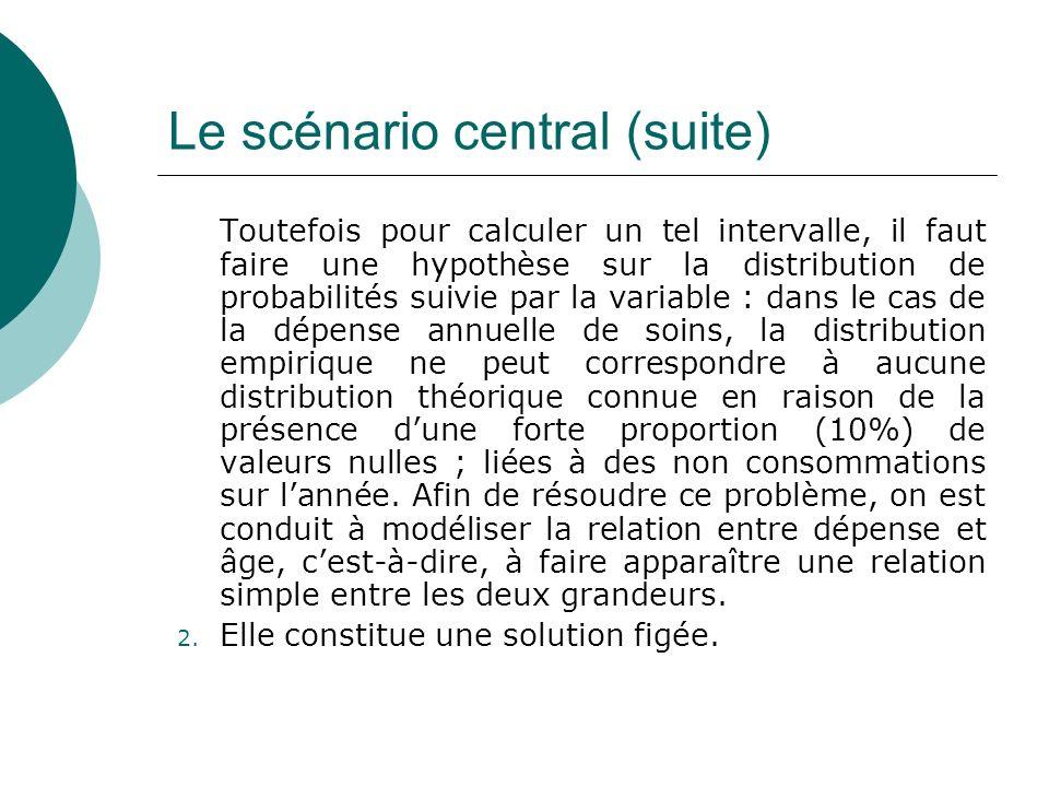 Le scénario central (suite) Toutefois pour calculer un tel intervalle, il faut faire une hypothèse sur la distribution de probabilités suivie par la v
