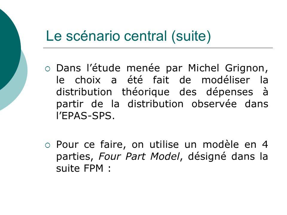 Le scénario central (suite) Dans létude menée par Michel Grignon, le choix a été fait de modéliser la distribution théorique des dépenses à partir de