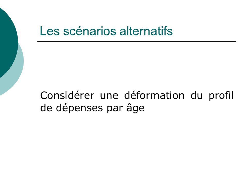 Les scénarios alternatifs Considérer une déformation du profil de dépenses par âge