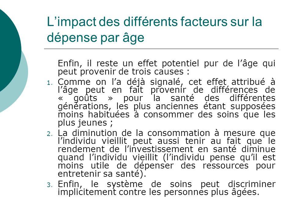 Limpact des différents facteurs sur la dépense par âge Enfin, il reste un effet potentiel pur de lâge qui peut provenir de trois causes : 1. Comme on
