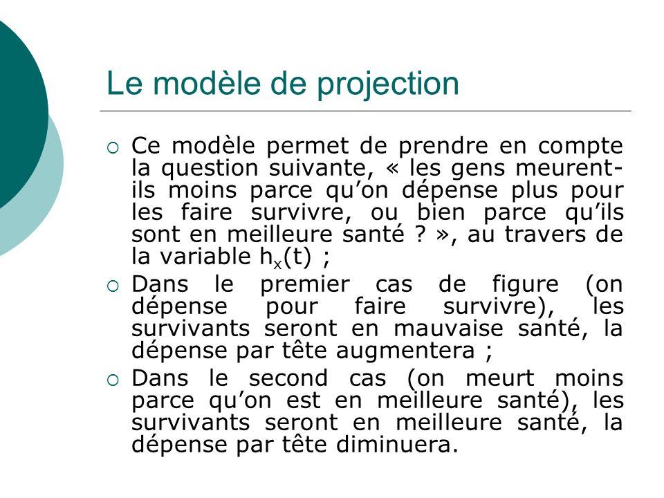 Le modèle de projection Ce modèle permet de prendre en compte la question suivante, « les gens meurent- ils moins parce quon dépense plus pour les fai