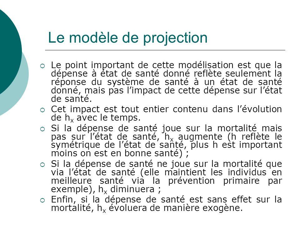Le modèle de projection Le point important de cette modélisation est que la dépense à état de santé donné reflète seulement la réponse du système de s