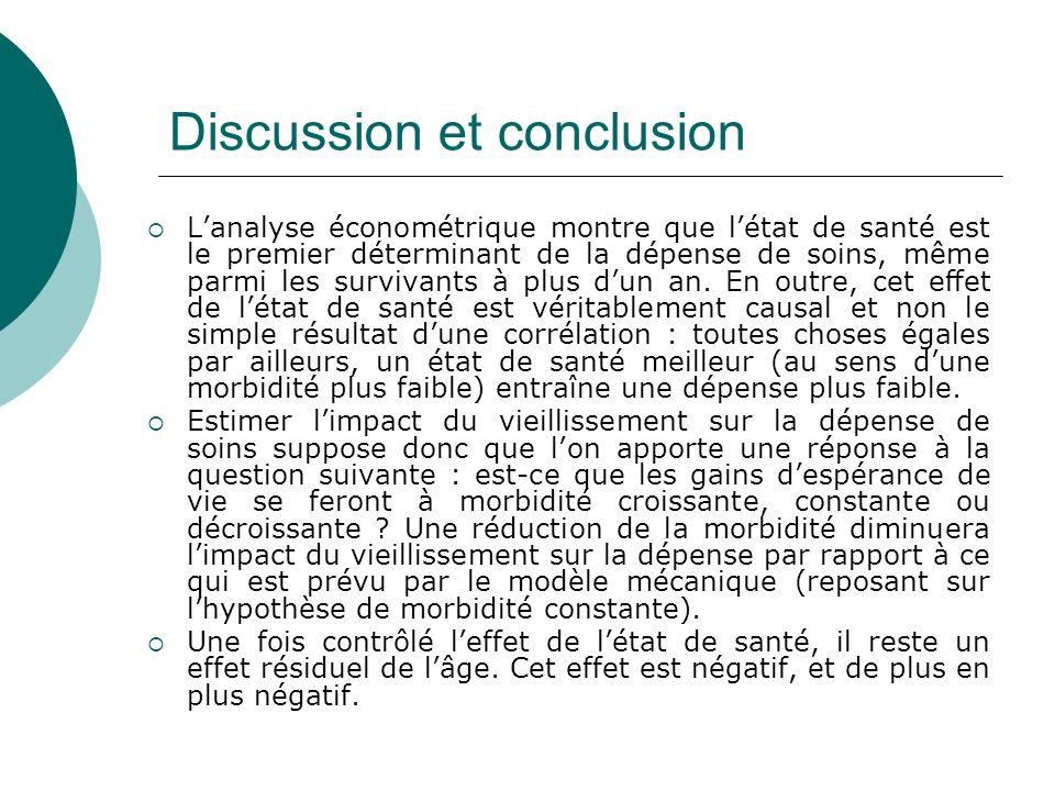 Discussion et conclusion Lanalyse économétrique montre que létat de santé est le premier déterminant de la dépense de soins, même parmi les survivants