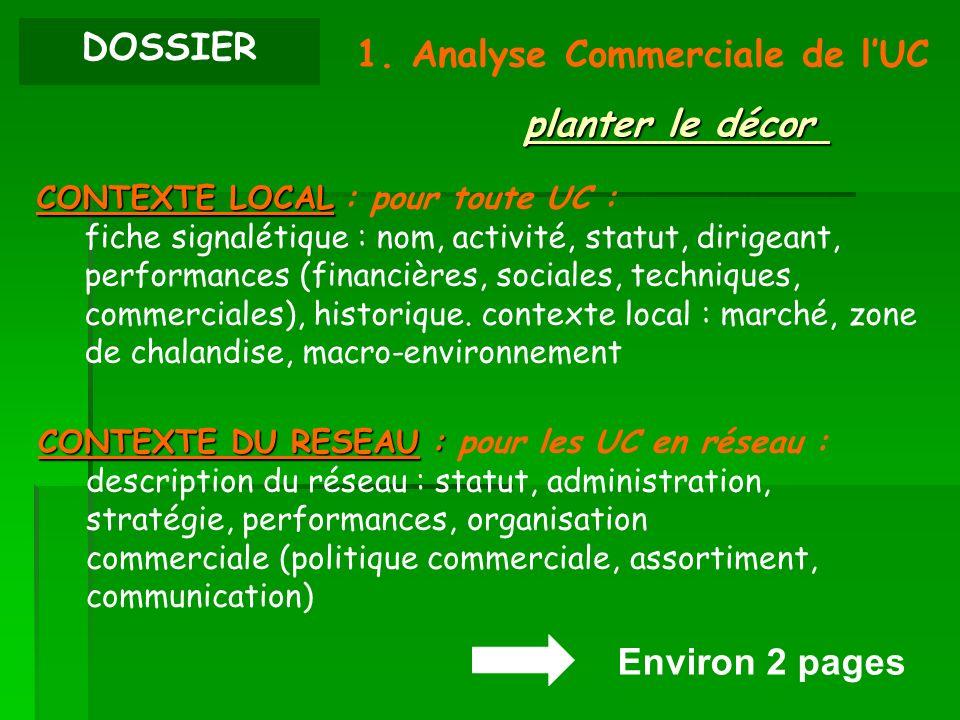 DOSSIER 1. Analyse Commerciale de lUC CONTEXTE LOCAL CONTEXTE LOCAL : pour toute UC : fiche signalétique : nom, activité, statut, dirigeant, performan
