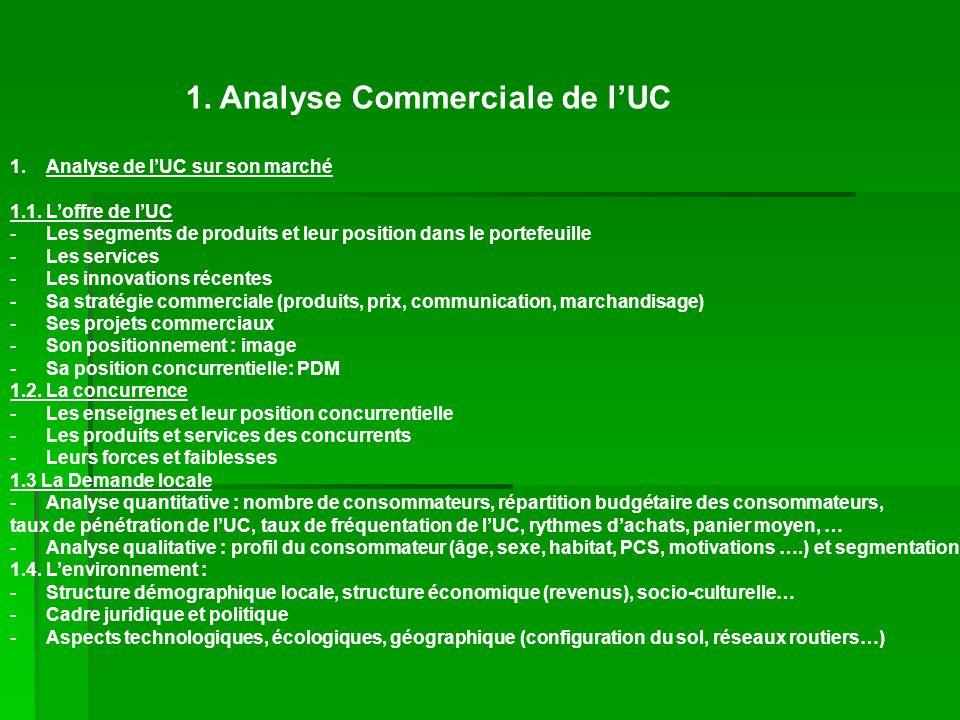 1. Analyse Commerciale de lUC 1.Analyse de lUC sur son marché 1.1. Loffre de lUC -Les segments de produits et leur position dans le portefeuille -Les