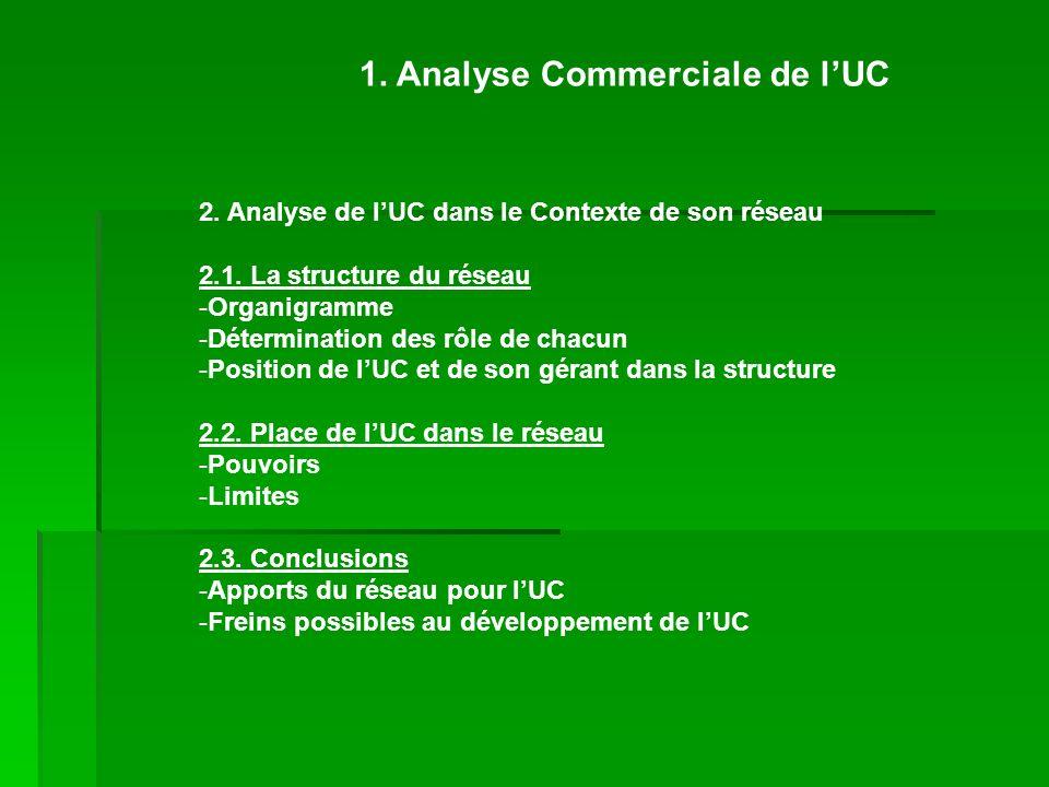 1. Analyse Commerciale de lUC 2. Analyse de lUC dans le Contexte de son réseau 2.1. La structure du réseau -Organigramme -Détermination des rôle de ch