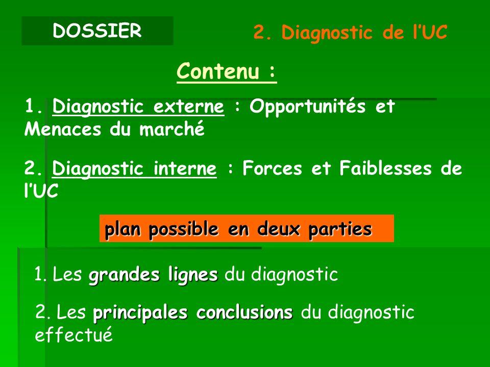 1. Diagnostic externe : Opportunités et Menaces du marché 2. Diagnostic interne : Forces et Faiblesses de lUC Contenu : DOSSIER 2. Diagnostic de lUC p