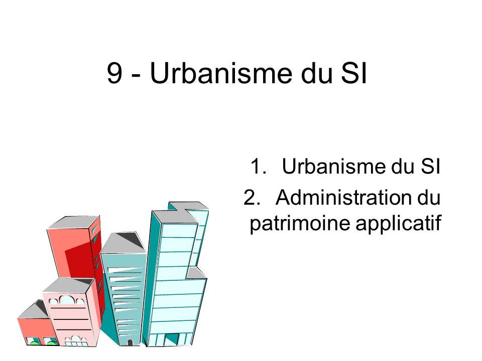 9 - Urbanisme du SI 1.Urbanisme du SI 2.Administration du patrimoine applicatif