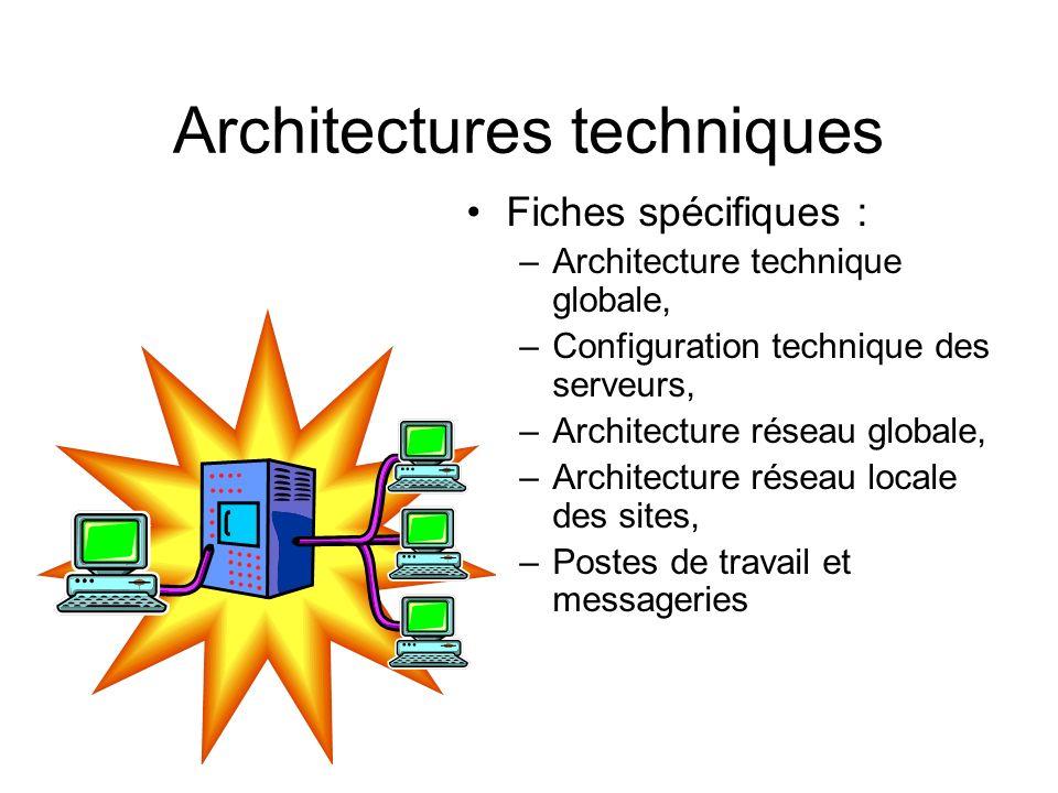 Architectures techniques Fiches spécifiques : –Architecture technique globale, –Configuration technique des serveurs, –Architecture réseau globale, –A