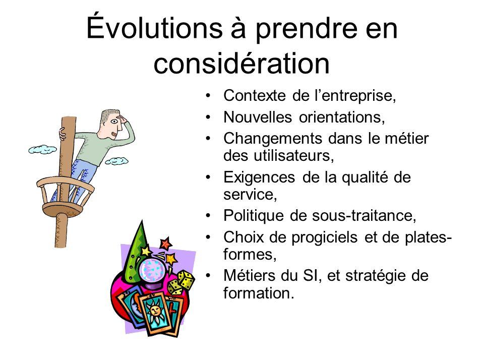 Évolutions à prendre en considération Contexte de lentreprise, Nouvelles orientations, Changements dans le métier des utilisateurs, Exigences de la qu