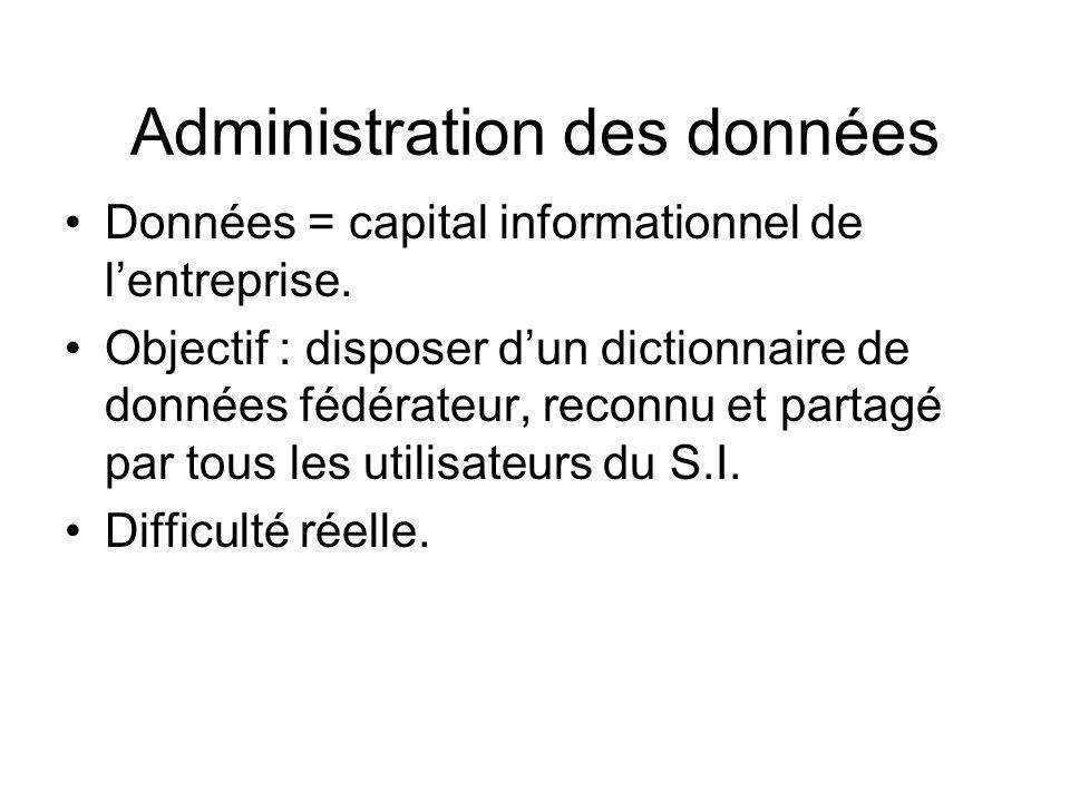 Administration des données Données = capital informationnel de lentreprise. Objectif : disposer dun dictionnaire de données fédérateur, reconnu et par