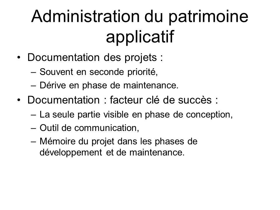 Administration du patrimoine applicatif Documentation des projets : –Souvent en seconde priorité, –Dérive en phase de maintenance. Documentation : fac
