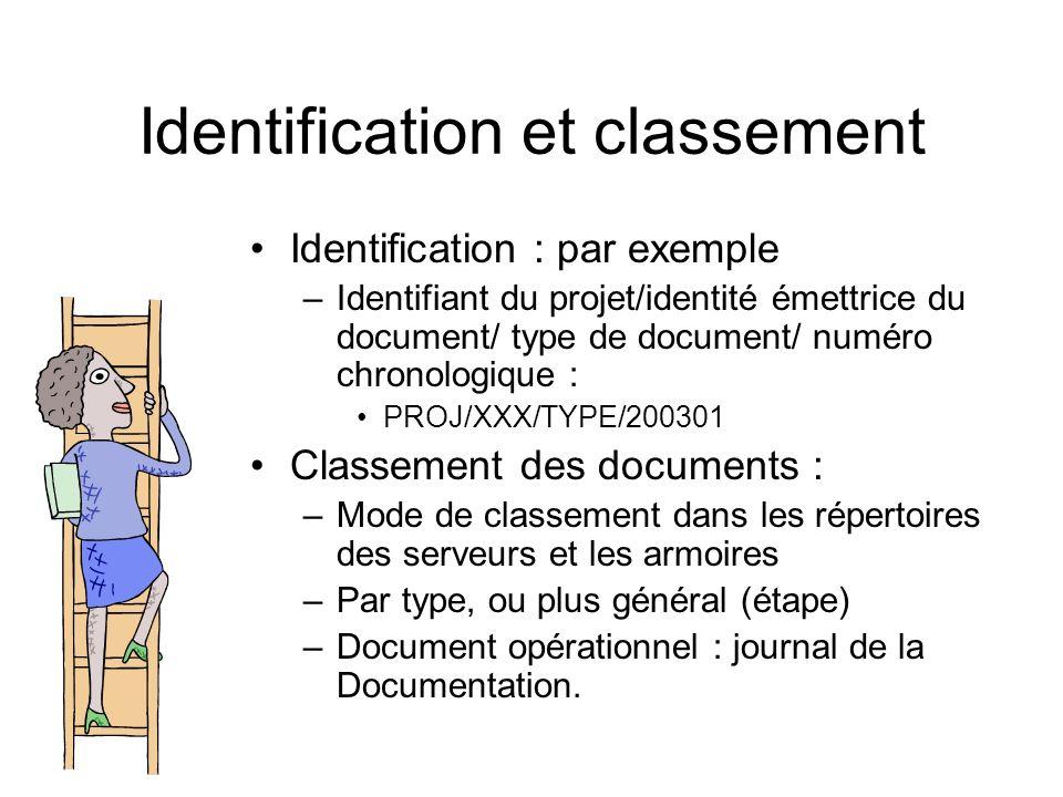 Identification et classement Identification : par exemple –Identifiant du projet/identité émettrice du document/ type de document/ numéro chronologiqu