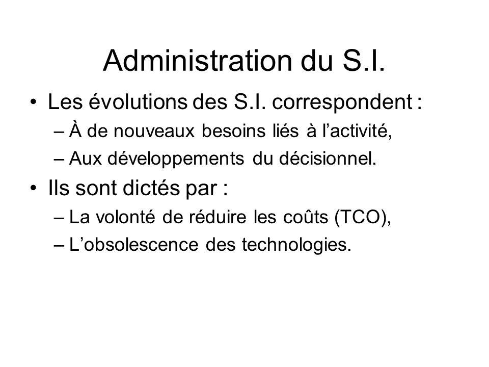 Administration du S.I. Les évolutions des S.I. correspondent : –À de nouveaux besoins liés à lactivité, –Aux développements du décisionnel. Ils sont d