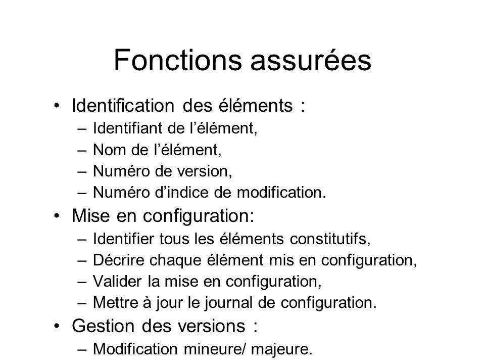 Fonctions assurées Identification des éléments : –Identifiant de lélément, –Nom de lélément, –Numéro de version, –Numéro dindice de modification. Mise