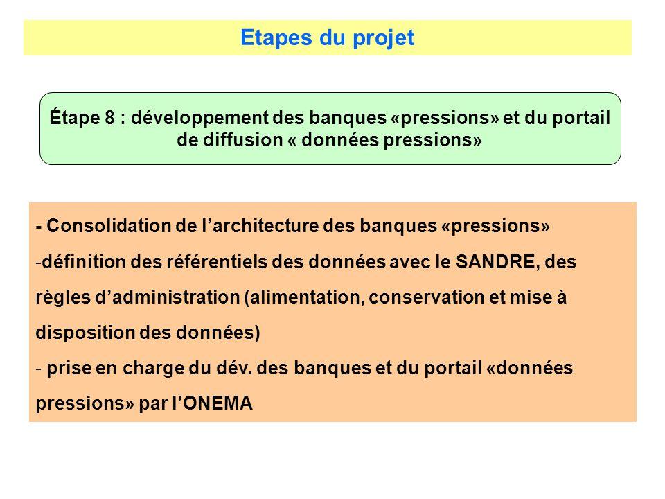 Etapes du projet Étape 8 : développement des banques «pressions» et du portail de diffusion « données pressions» - Consolidation de larchitecture des