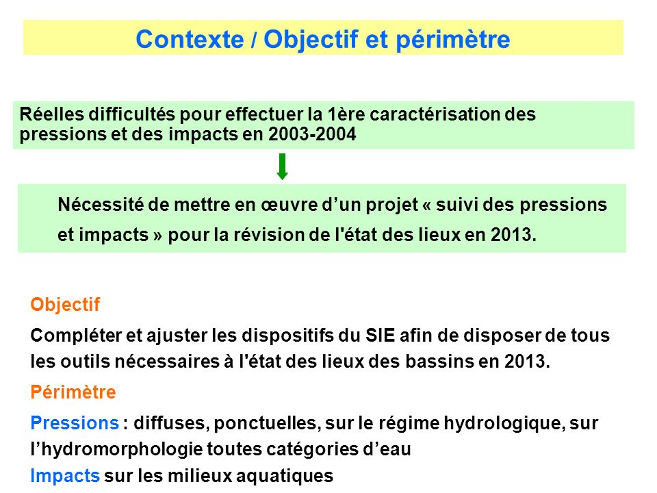 Contexte / Objectif et périmètre Réelles difficultés pour effectuer la 1ère caractérisation des pressions et des impacts en 2003-2004 Nécessité de met