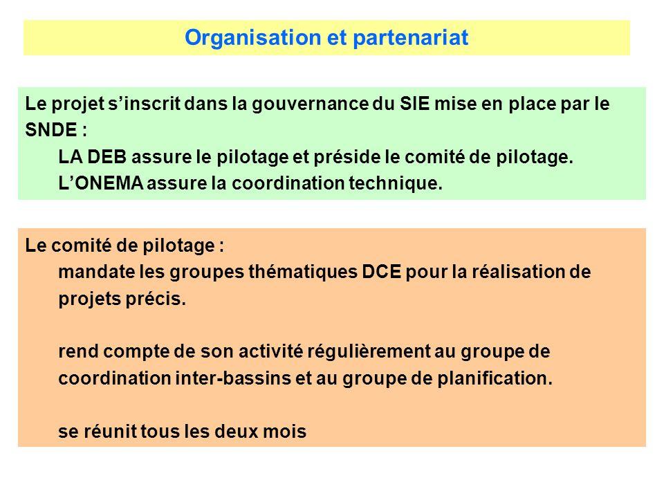 Organisation et partenariat Le projet sinscrit dans la gouvernance du SIE mise en place par le SNDE : LA DEB assure le pilotage et préside le comité d