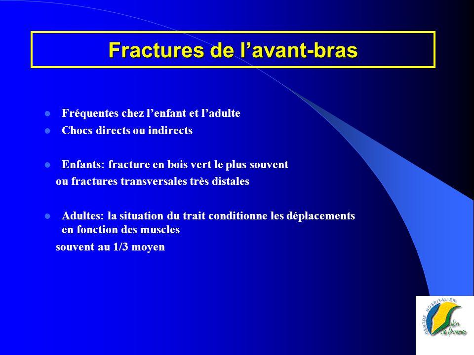 Fractures de lavant-bras Fréquentes chez lenfant et ladulte Chocs directs ou indirects Enfants: fracture en bois vert le plus souvent ou fractures tra