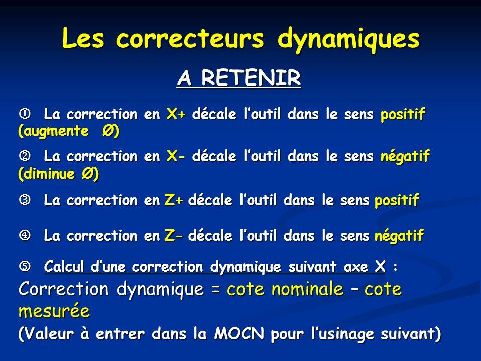 Les correcteurs dynamiques A RETENIR La correction en X+ décale loutil dans le sens positif (augmente Ø) La correction en X+ décale loutil dans le sen