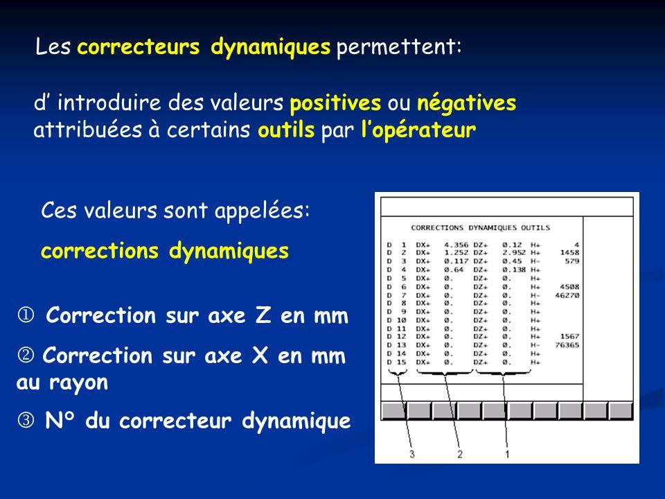 Correction sur axe Z en mm Correction sur axe X en mm au rayon N° du correcteur dynamique Les correcteurs dynamiques permettent: d introduire des vale