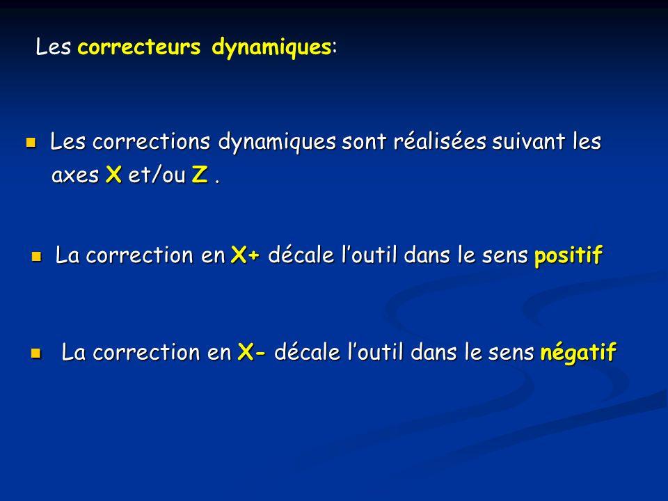 La correction en X- décale loutil dans le sens négatif La correction en X- décale loutil dans le sens négatif Les corrections dynamiques sont réalisée