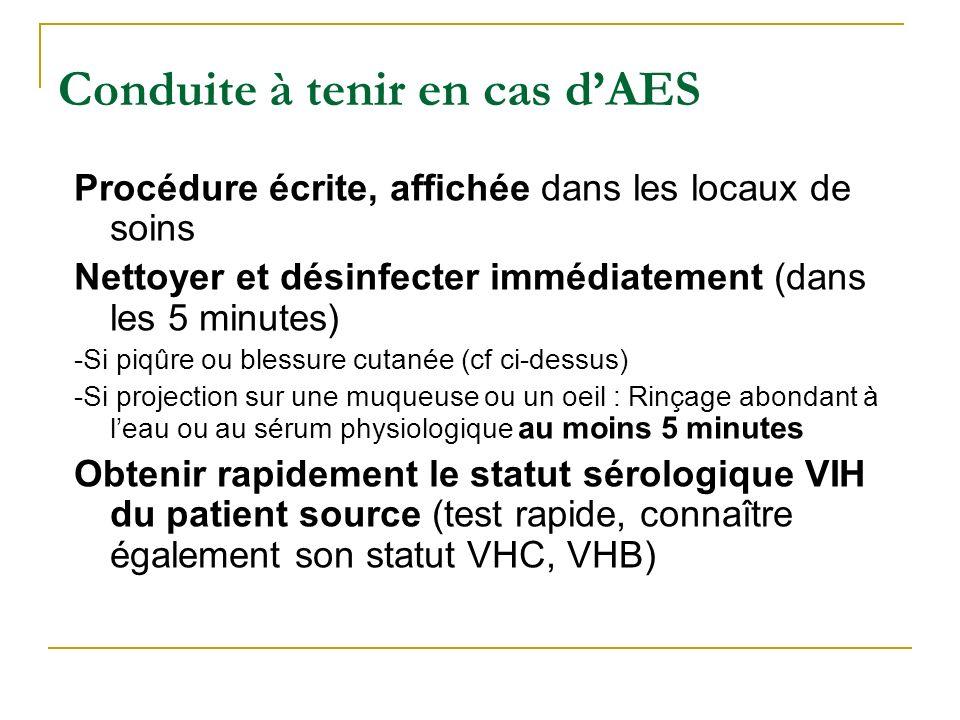 Poser l indication du traitement post- exposition vis-à-vis du VIH -Fonction de la nature de l exposition et du statut sérologique du patient source -Si indiquée, la trithérapie post-AES est définie dans le programme national (généralement: 2 INTI + 1 IP (le plus souvent AZT + 3TC + LPV/r), à adapter au profil de résistance du patient -A instaurer très précocement +++ (au mieux dans les 2 heures ; au plus tard dans les 48 heures) intérêt davoir des kits -Durée: 4 semaines