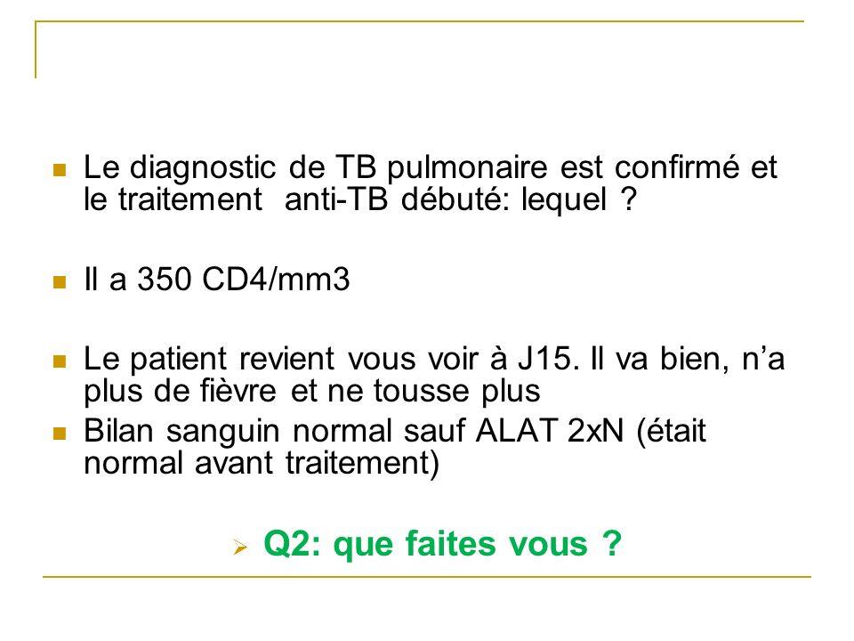 Le diagnostic de TB pulmonaire est confirmé et le traitement anti-TB débuté: lequel ? Il a 350 CD4/mm3 Le patient revient vous voir à J15. Il va bien,