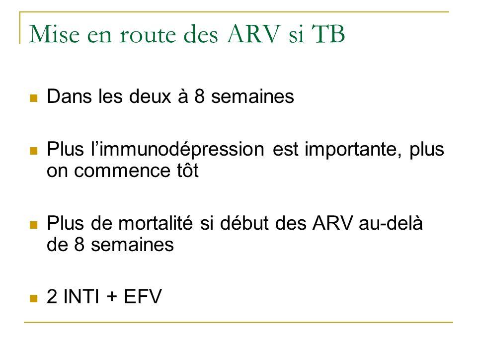 Mise en route des ARV si TB Dans les deux à 8 semaines Plus limmunodépression est importante, plus on commence tôt Plus de mortalité si début des ARV