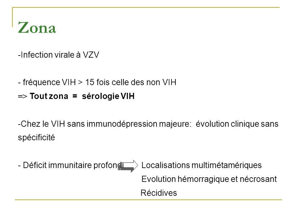 Traitement Intraveineux par ACV 10mg/kg/8h 7-10j SI: Si formes sévères (forme OPH, multimétamérique, disseminée, …) Autres cas: abstention thérapeutique ou ACV (aciclovir) 800mg x 5/j ou VCV PO pendant 7-10 jours