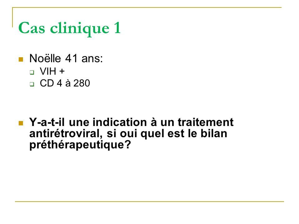 Cas clinique 1 Noëlle 41 ans: VIH + CD 4 à 280 Y-a-t-il une indication à un traitement antirétroviral, si oui quel est le bilan préthérapeutique?