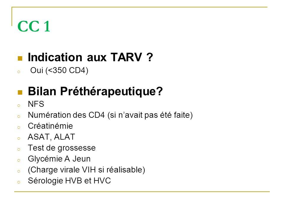 CC 1 Indication aux TARV ? o Oui (<350 CD4) Bilan Préthérapeutique? o NFS o Numération des CD4 (si navait pas été faite) o Créatinémie o ASAT, ALAT o