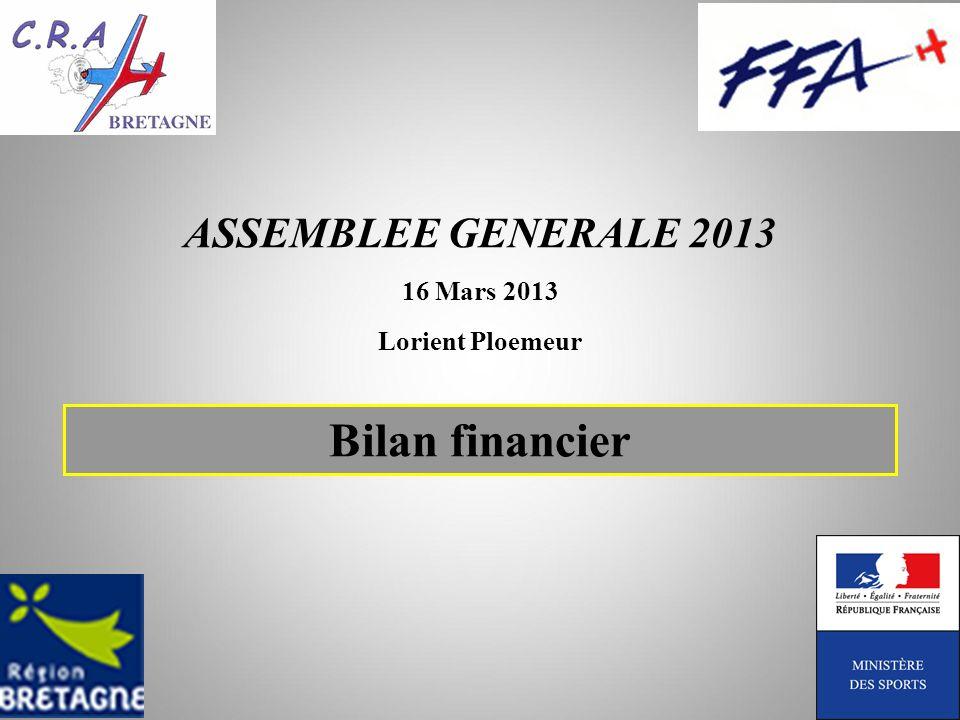 ASSEMBLEE GENERALE 2013 16 Mars 2013 Lorient Ploemeur Bilan financier