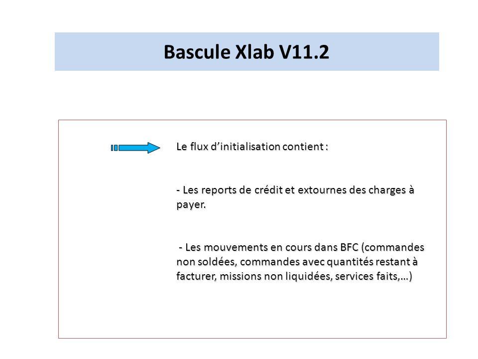 Bascule Xlab V11.2 Le flux dinitialisation contient : - Les reports de crédit et extournes des charges à payer. - Les mouvements en cours dans BFC (co