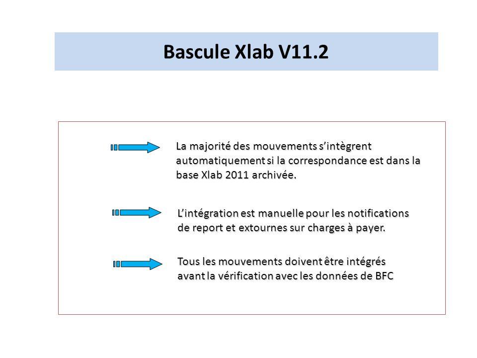 Bascule Xlab V11.2 La majorité des mouvements sintègrent automatiquement si la correspondance est dans la base Xlab 2011 archivée. Tous les mouvements