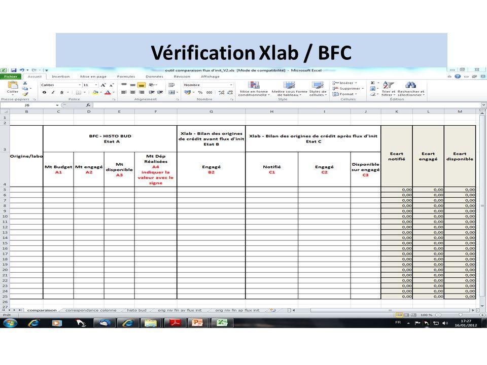 Vérification Xlab / BFC Vérification des données réceptionnées dans Xlab via le flux dinitialisation -Tableau Excel : outil de comparaison flux diniti