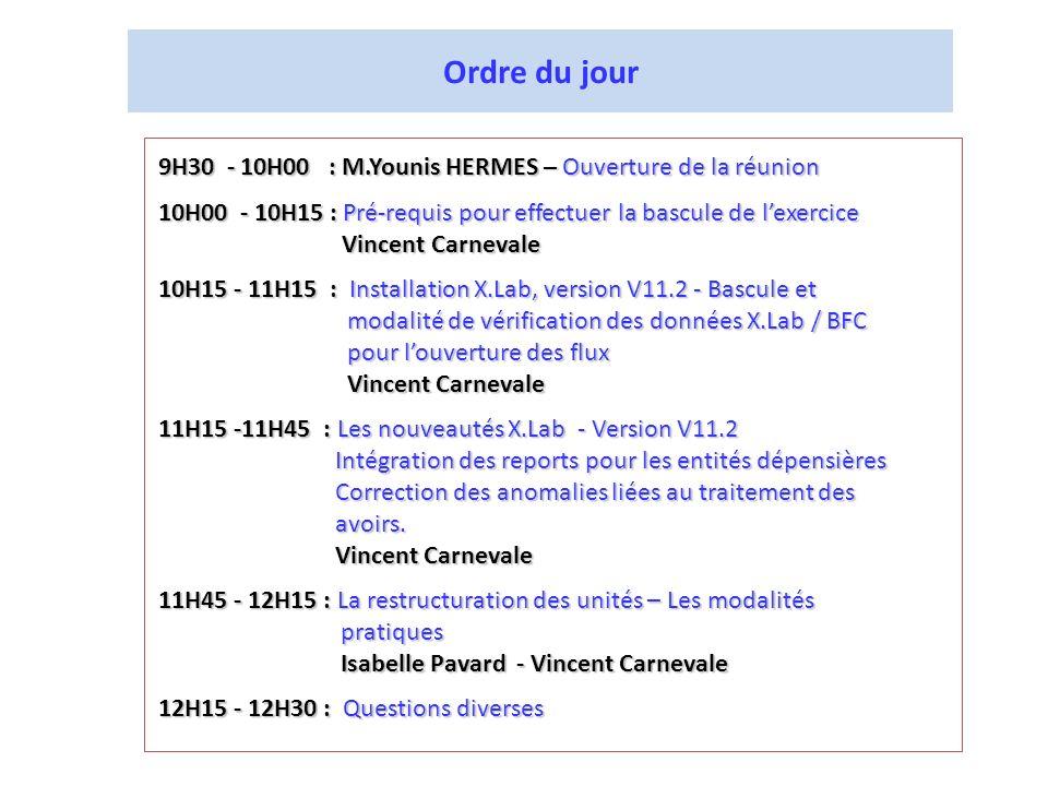 Ordre du jour 9H30 - 10H00 : M.Younis HERMES – Ouverture de la réunion 10H00 - 10H15 : Pré-requis pour effectuer la bascule de lexercice Vincent Carne