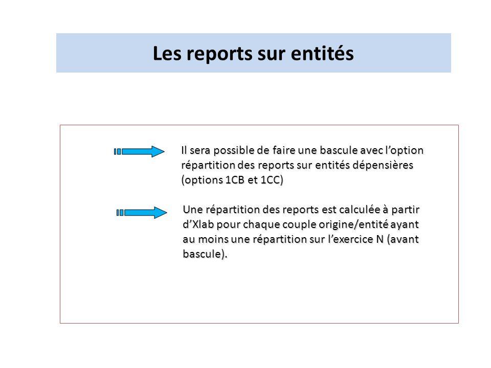 Les reports sur entités Il sera possible de faire une bascule avec loption répartition des reports sur entités dépensières (options 1CB et 1CC) Une ré