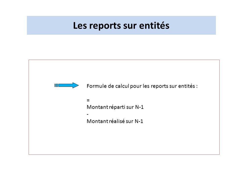 Formule de calcul pour les reports sur entités : = Montant réparti sur N-1 - Montant réalisé sur N-1