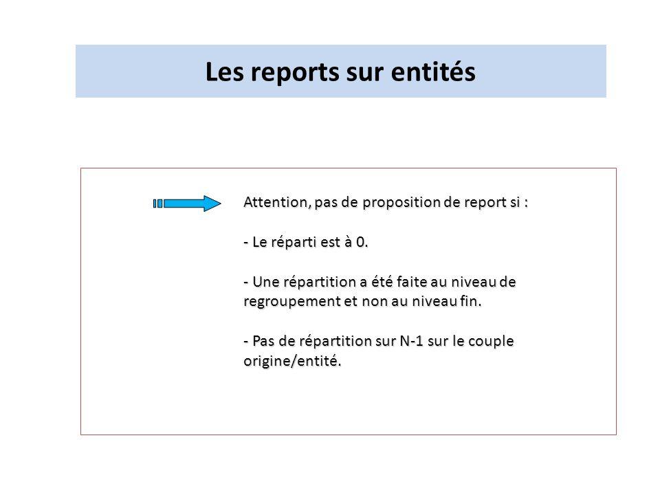 Les reports sur entités Attention, pas de proposition de report si : - Le réparti est à 0. - Une répartition a été faite au niveau de regroupement et