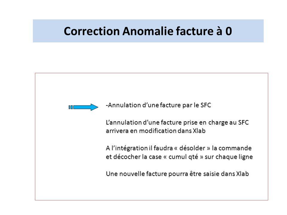 Correction Anomalie facture à 0 -Annulation dune facture par le SFC Lannulation dune facture prise en charge au SFC arrivera en modification dans Xlab