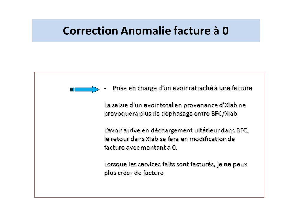 Correction Anomalie facture à 0 -Prise en charge dun avoir rattaché à une facture La saisie dun avoir total en provenance dXlab ne provoquera plus de