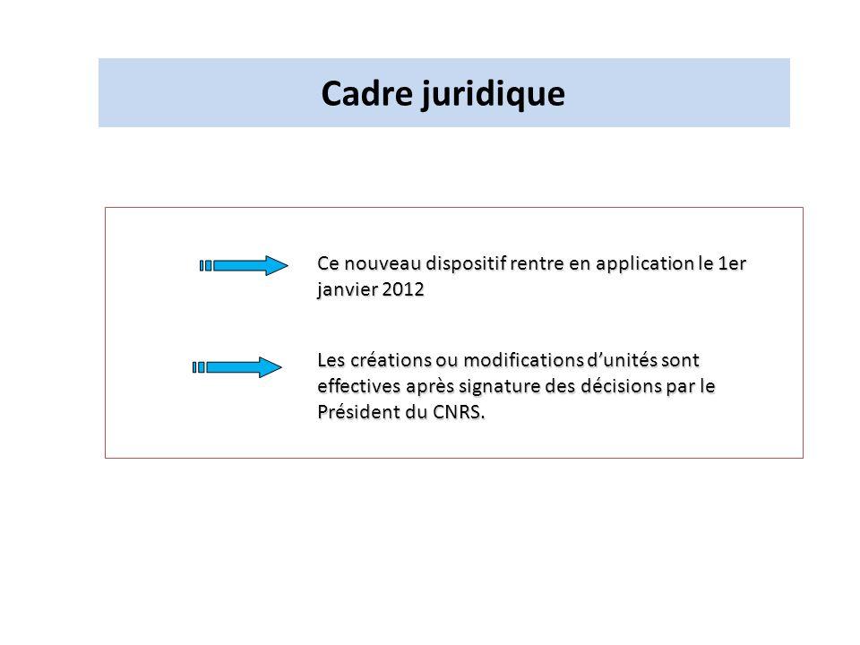 Cadre juridique Ce nouveau dispositif rentre en application le 1er janvier 2012 Les créations ou modifications dunités sont effectives après signature