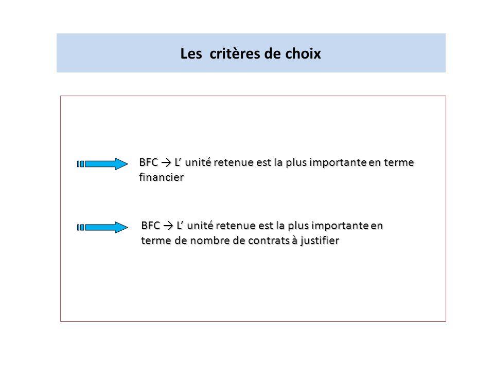 Les critères de choix BFC L unité retenue est la plus importante en terme de nombre de contrats à justifier BFC L unité retenue est la plus importante