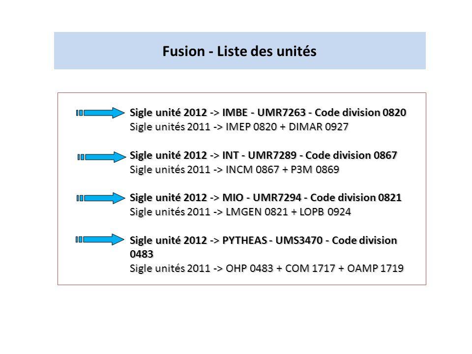 Fusion - Liste des unités Sigle unité 2012 -> IMBE - UMR7263 - Code division 0820 Sigle unités 2011 -> IMEP 0820 + DIMAR 0927 Sigle unité 2012 -> INT
