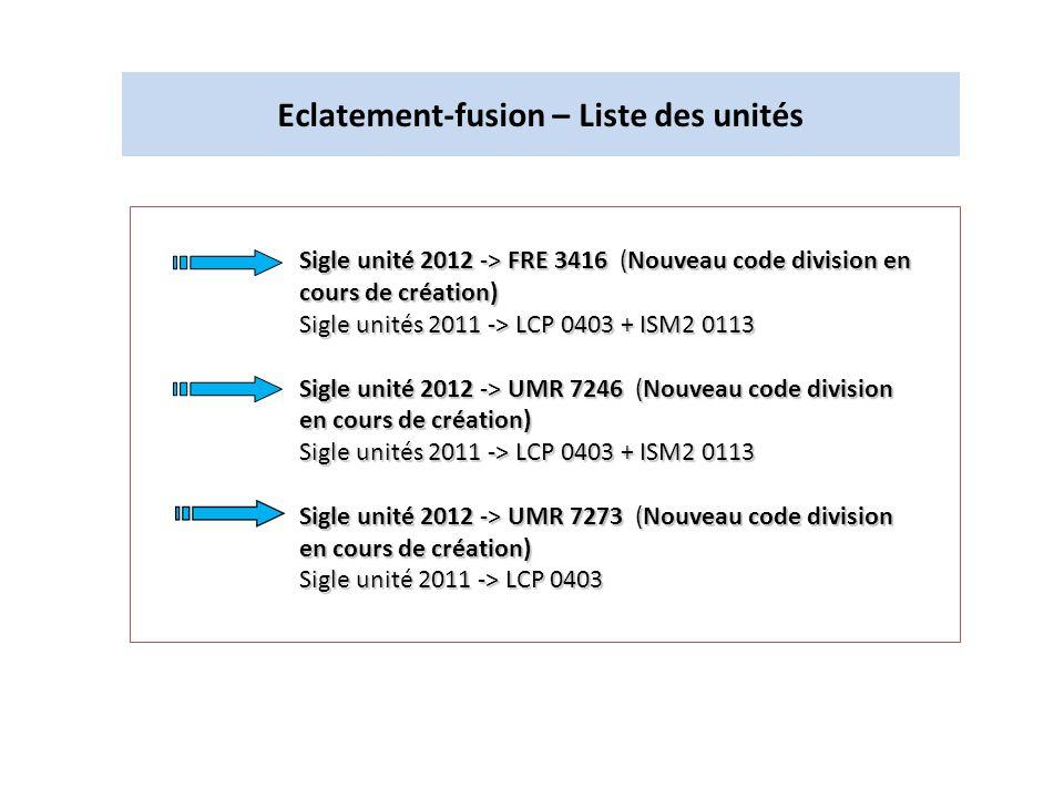 Eclatement-fusion – Liste des unités Sigle unité 2012 -> FRE 3416 (Nouveau code division en cours de création) Sigle unités 2011 -> LCP 0403 + ISM2 01