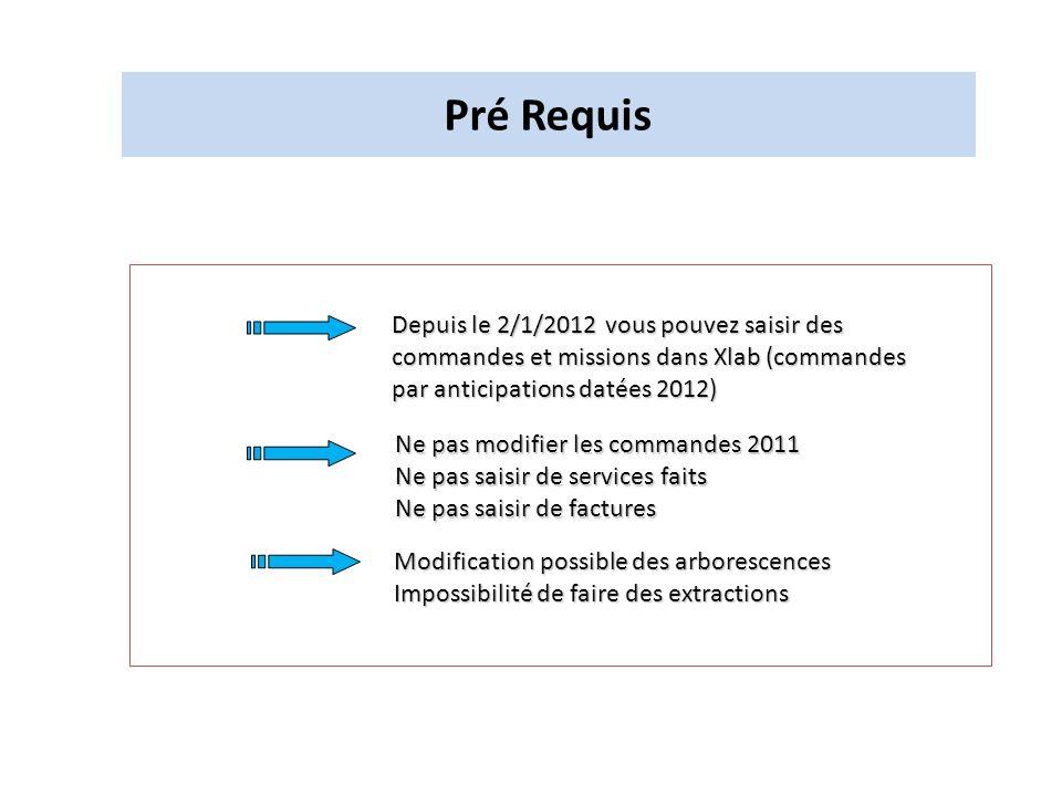 Pré Requis Depuis le 2/1/2012 vous pouvez saisir des commandes et missions dans Xlab (commandes par anticipations datées 2012) Ne pas modifier les com