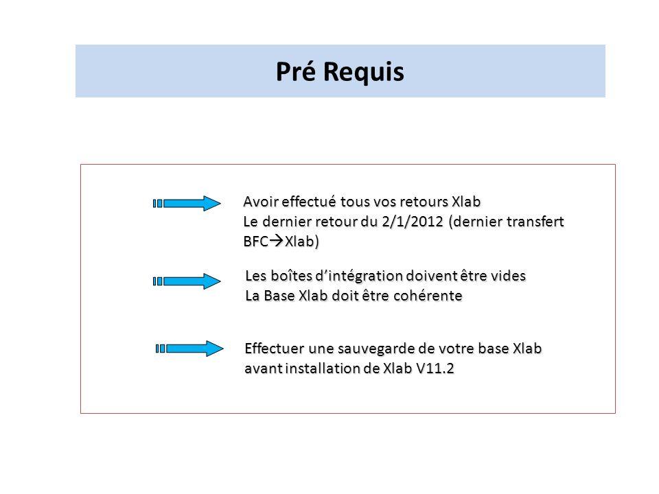 Pré Requis Avoir effectué tous vos retours Xlab Le dernier retour du 2/1/2012 (dernier transfert BFC Xlab) Les boîtes dintégration doivent être vides