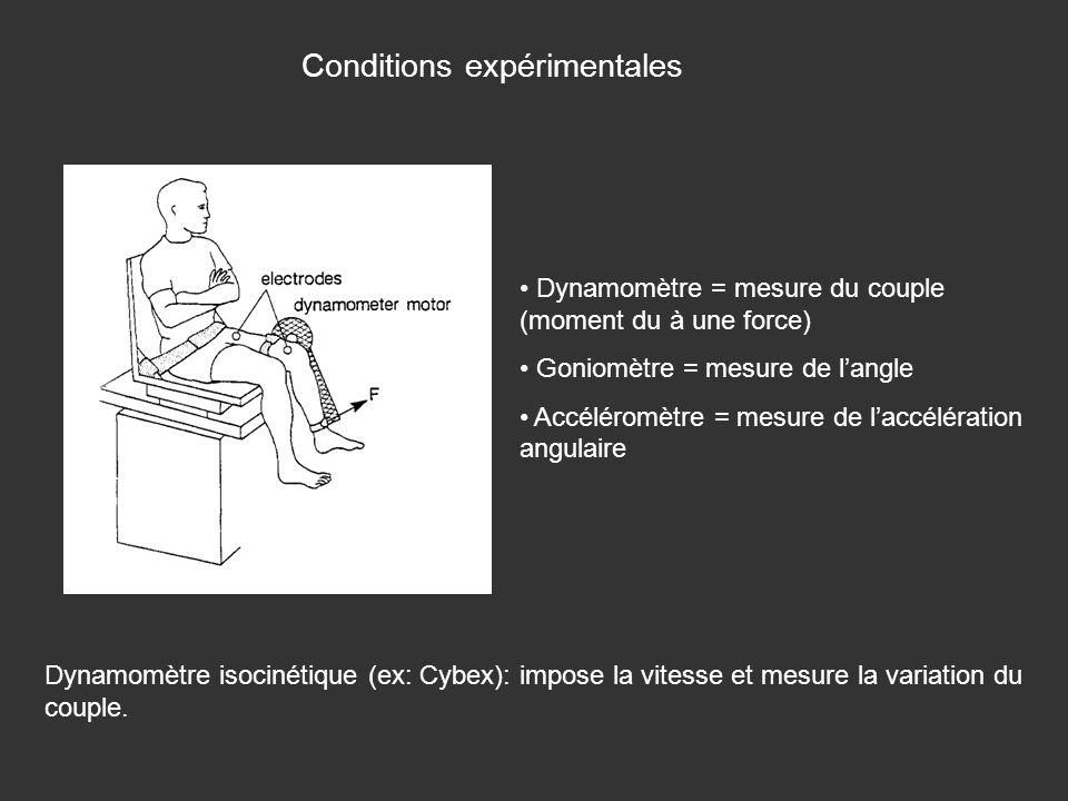 Conditions expérimentales Dynamomètre = mesure du couple (moment du à une force) Goniomètre = mesure de langle Accéléromètre = mesure de laccélération