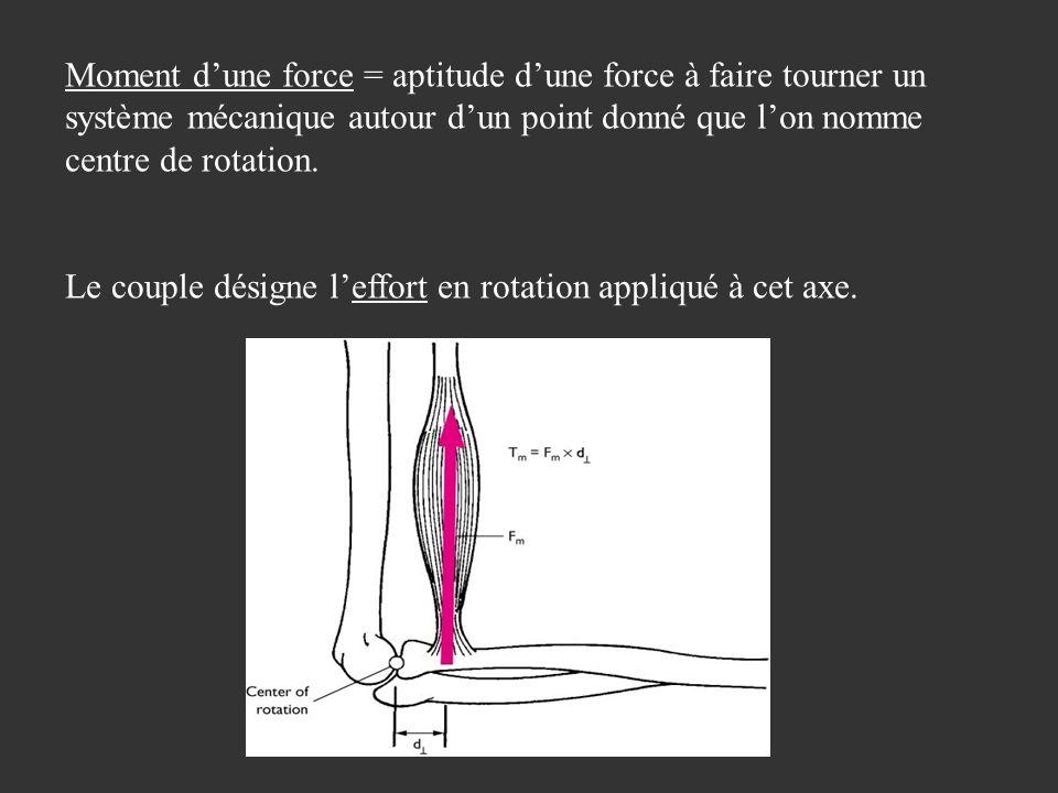 Moment dune force = aptitude dune force à faire tourner un système mécanique autour dun point donné que lon nomme centre de rotation. Le couple désign